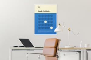 Peak-End Rule Poster