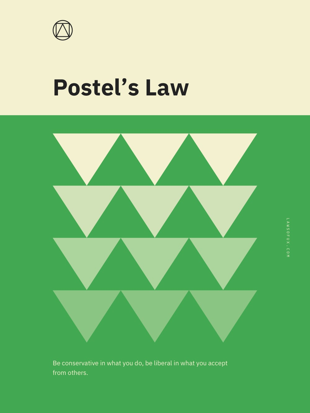 Postel's Law Poster
