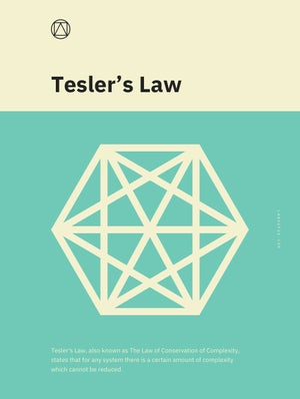 Tesler's Law Poster