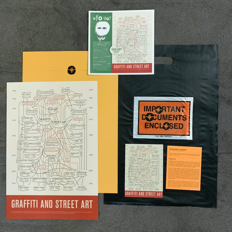 Image of Feral Diagram Vol IV Poster 2017 Deluxe Package