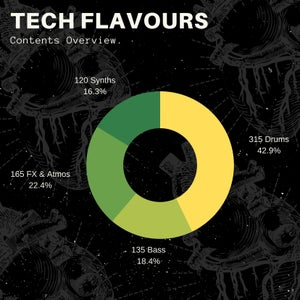 Image of Tech Flavours
