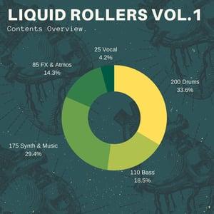 Image of Liquid Rollers Vol.1