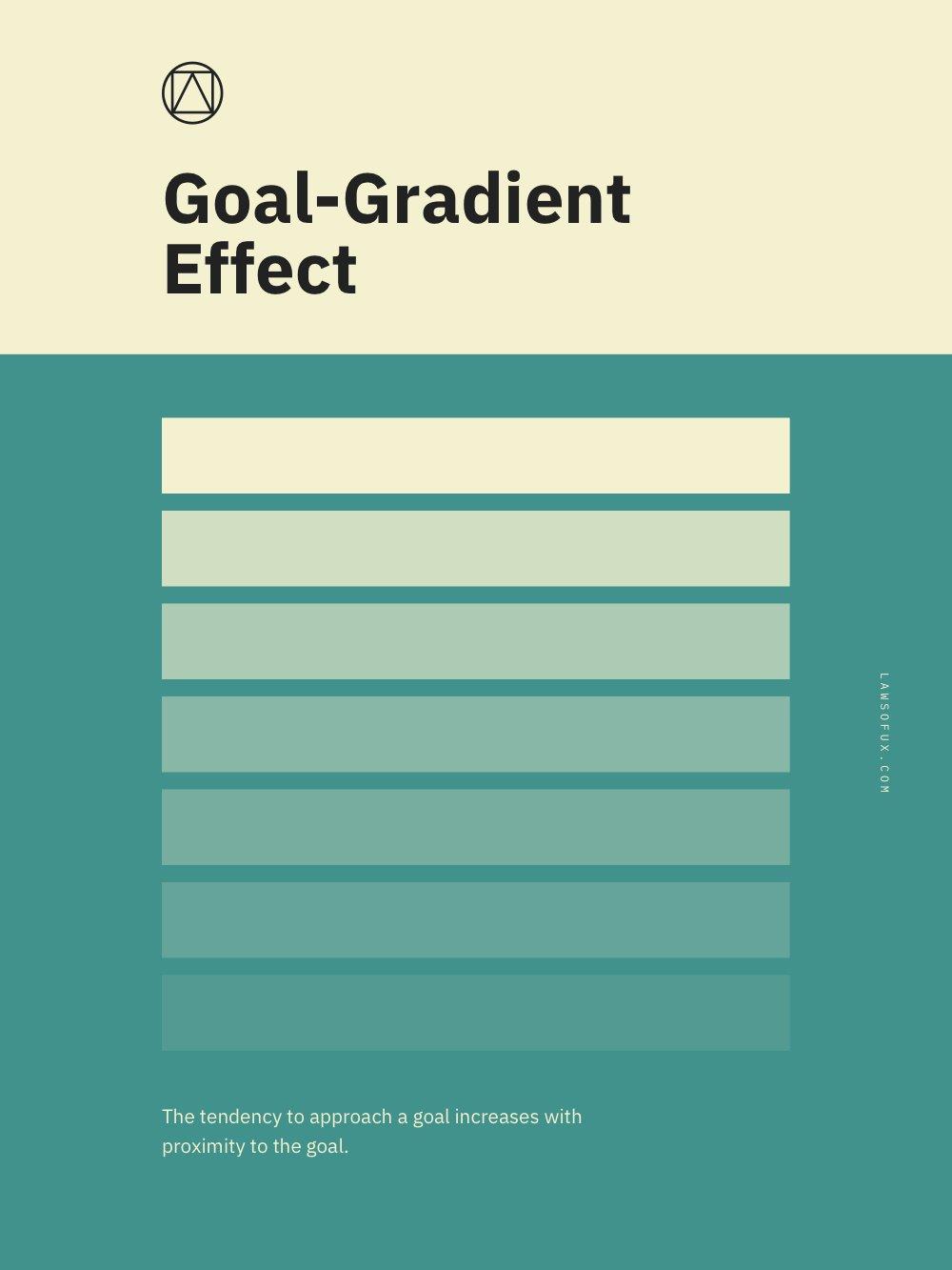 Goal-Gradient Effect