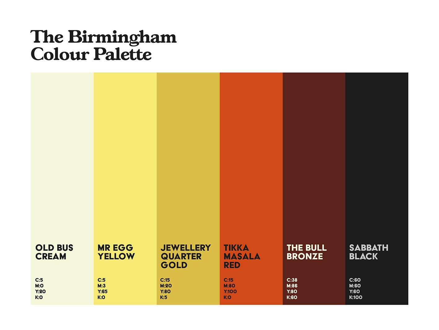 Image of Birmingham Colour Palette 1