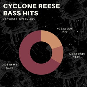 Image of Cyclone Reese Bass Hits