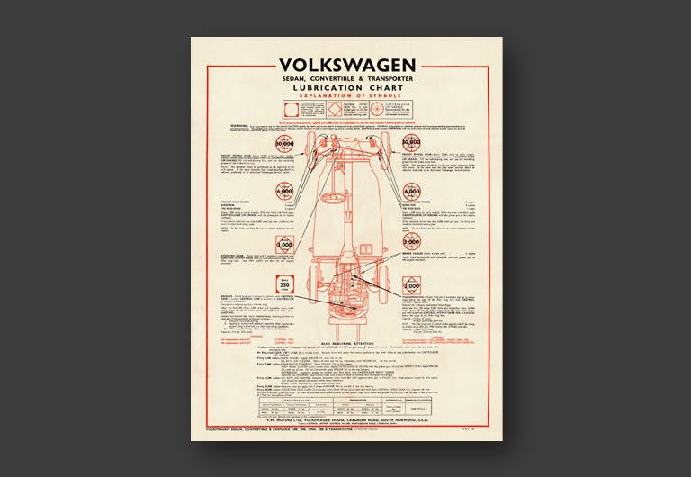 Image of Lubrication Chart poster 437 x 568mm