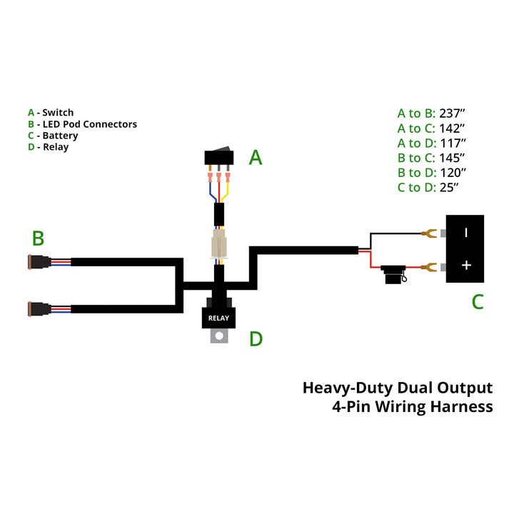 Heavy Duty Dual Output 3-way 4-pin Wiring Harness — Taco Clout