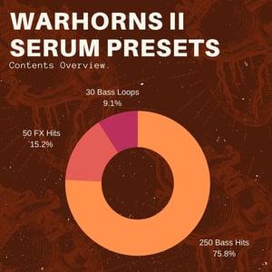 Image of Warhorns II
