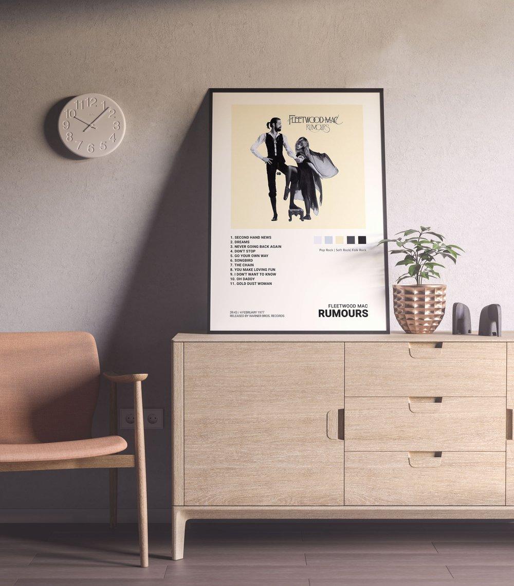 Fleetwood Mac - Rumours, Album Cover Poster Print