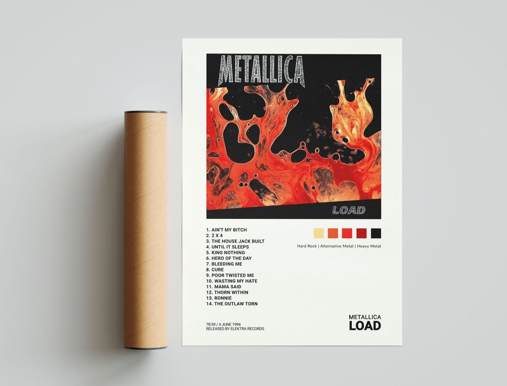 Metallica - Load, Album Cover Poster Print