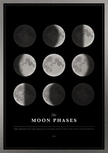 Image of Moon Phases Silver Edition | Artprint
