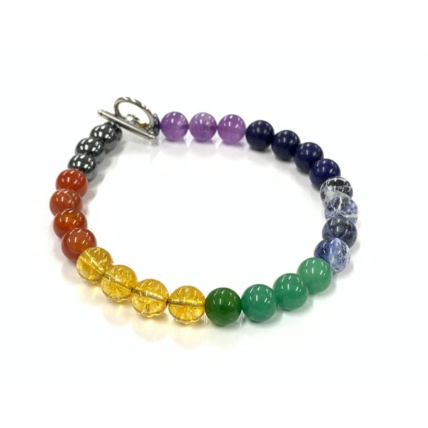 Image of Chakra anklet(message or email ankle size)