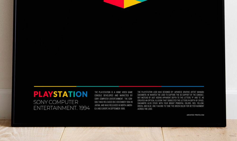 Playstation Video Game Console Logo Poster