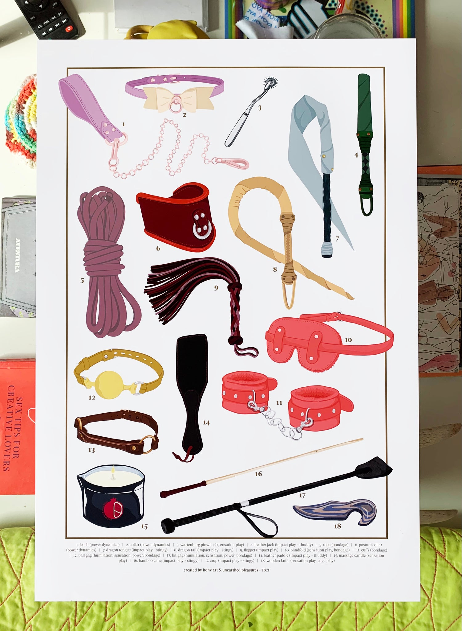 Kink Toy Poster x Unearthed Pleasures