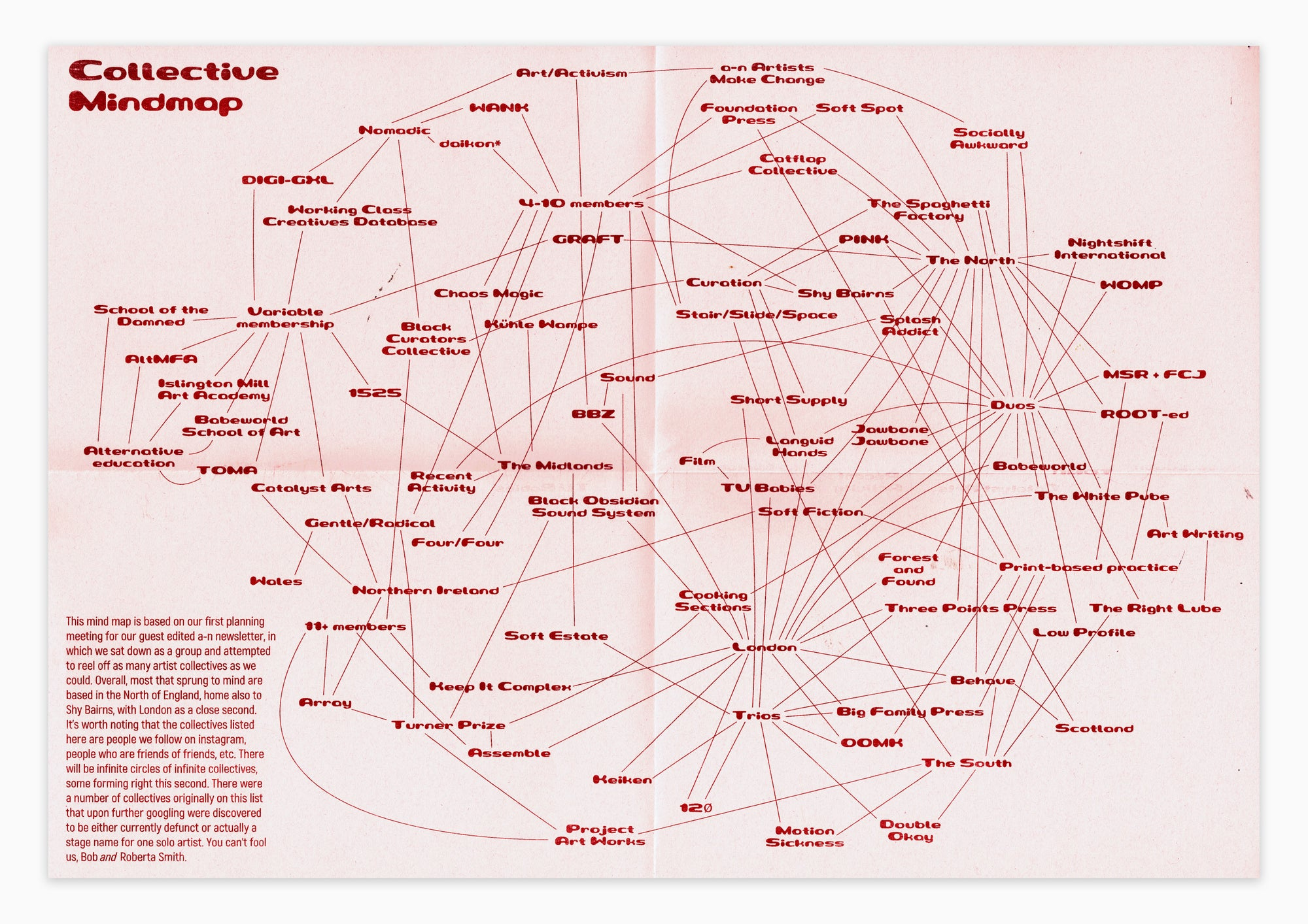 Image of Risograph Collective Mindmap