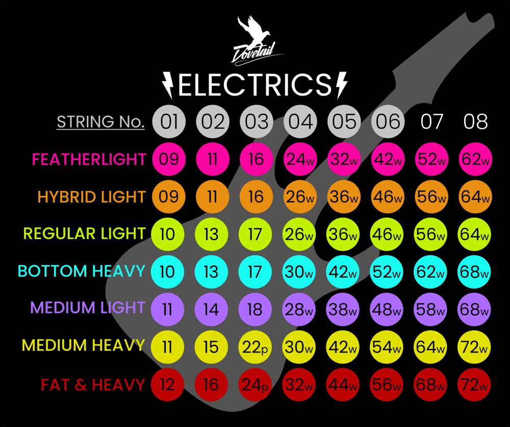 Heavy Bottom Electrics