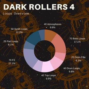 Image of Dark Rollers Vol.4