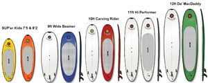 Image of Stand Up Paddleboard - SUP - Liquid Shredder