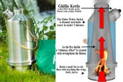 Image of Ghillie kettle 1.5 liter
