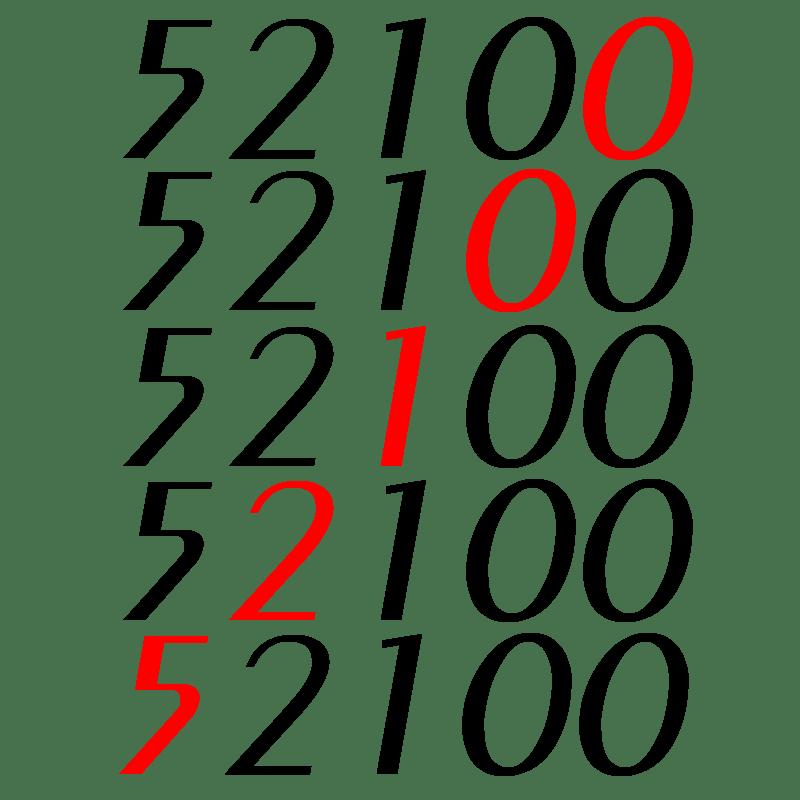 52100